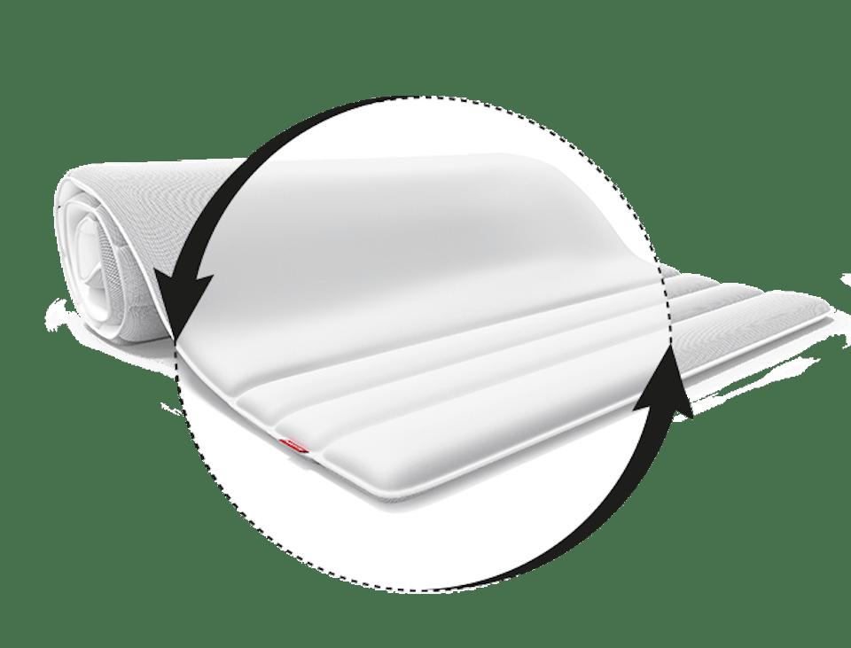 Im Fokus steht die softe Seite des BODYGUARD Topper aus BaumwollSleep. Drumherum zwei Pfeile, die die Wendbarkeit der unterschiedlich bezogenen Seiten symbolisieren.