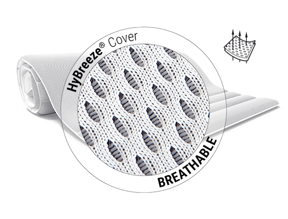 BODYGUARD Topper, detail view of the lying side with HyBreeze functional cover: The elastic 3D spacer fabric offers air spaces for the regulation of the sleeping climate. Next to it stands: HyBreeze functional cover - breathable.