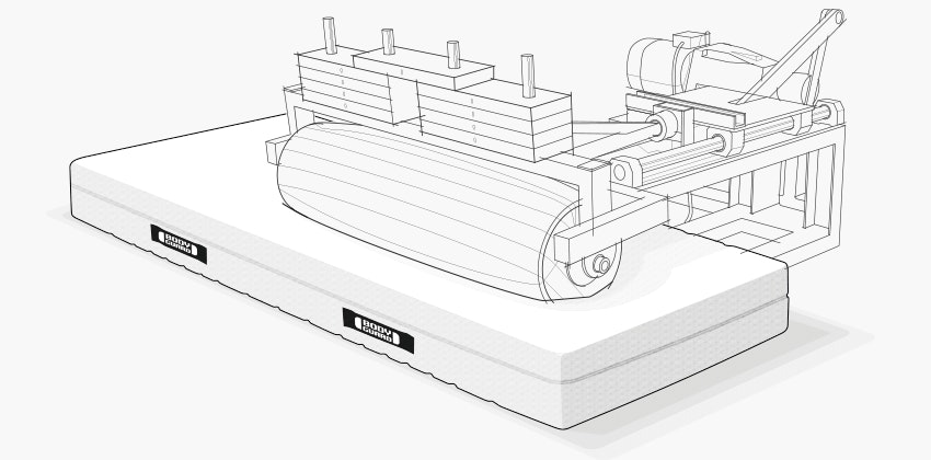 Illustration: The durability of the BODYGUARD Mattress is tested with a large rolling machine.