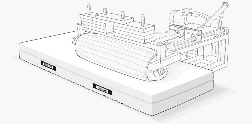 Illustration: Die Haltbarkeit der BODYGUARD Matratze wird mit einer großen Walzmaschine getestet.