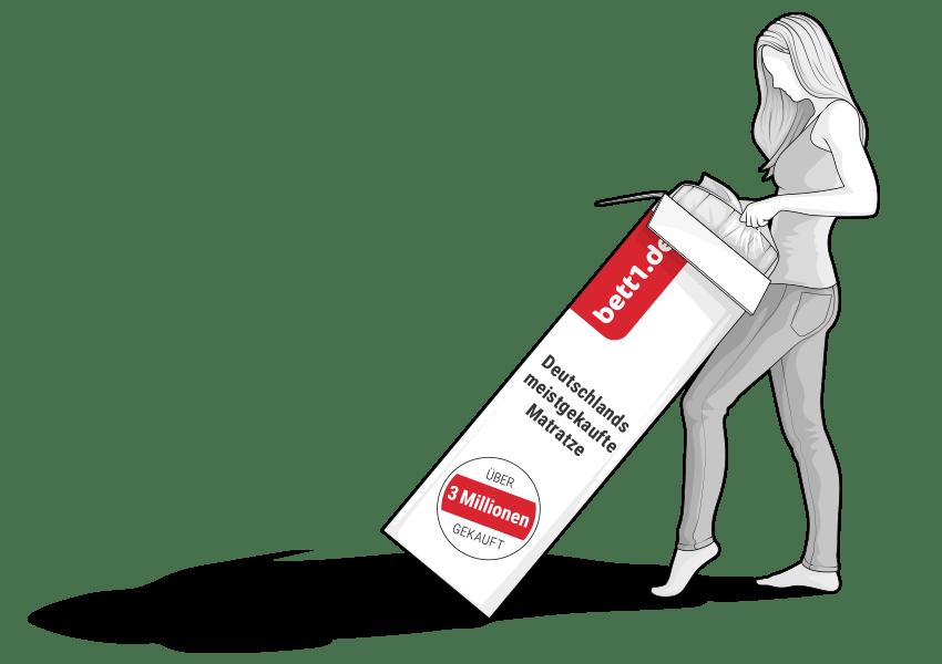 Illustration: Eine Frau zieht die komprimierte und gerollte BODYGUARD Matratze aus dem Karton.