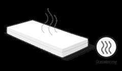 Ilustracja: materac, nad którym trzy łukowate linie symbolizują zapach