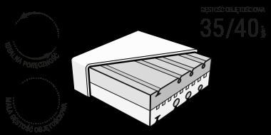 Ilustracja: Widok pod pokrowiec materaca BODYGUARD na dwukolorowe wypełnienie i dwie twardości materaca. Obok znajduje się tekst: idealna poręczność i mała gęstość objętościowa.