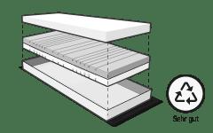 Illustration: Ein Matratzenkern schwebt zwischen den beiden Hälften des geöffneten HyBreeze Funktionsbezugs und symbolisiert die Trennbarkeit der Materialien zur Entsorgung.
