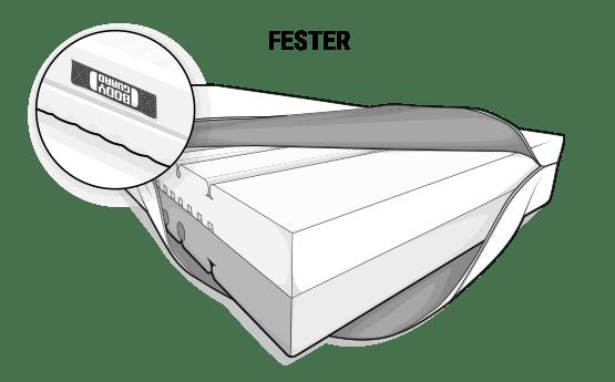 Illustration: Die BODYGUARD Anti-Kartell-Matratze. Der Bezug ist an einer Seite hochgeklappt, so dass der verschiedenfarbige Matratzenkern zu sehen ist. Oben ist die Seite mit der hellen, festeren Liegehärte.