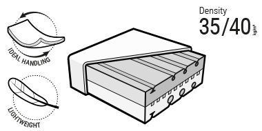 Illustration: Glimpse beneath the cover of the BODYGUARD Mattress of the two-coloured core and the two levels of firmness. Text: ideal handling and a light volumetric weight.