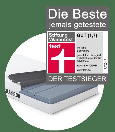 Die BODYGUARD Matratze mit geöffnetem Bezug und Testsieger-Siegel der Stiftung Warentest