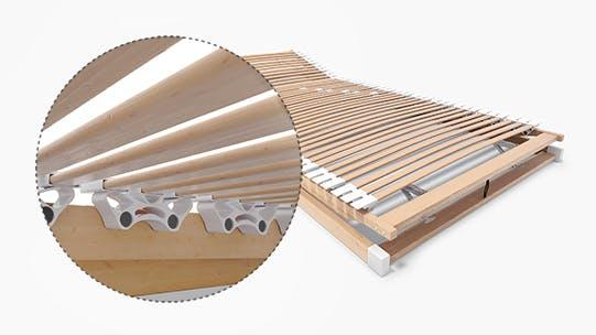 Illustration: BODYGUARD Lattenrost von oben mit Zoom auf die Triokappen, die auf den Holmen aufliegen
