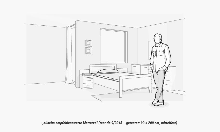 https://cdn.bett1.de/media/wysiwyg/Matratze/bett1-bodyguard-matratze-stiftung-warentest-heia-3.png?q=100