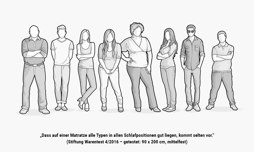 https://cdn.bett1.de/media/wysiwyg/Matratze/bett1_Produkte_Bodyguard_HEIA_slider_1_02.jpg?q=100