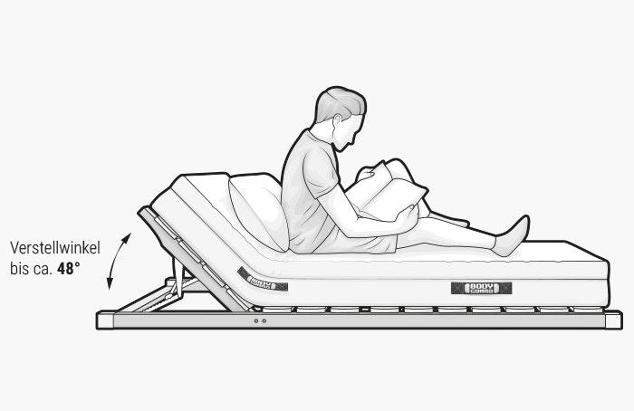 Ein Mensch sitzt aufrecht auf einer Matratze.