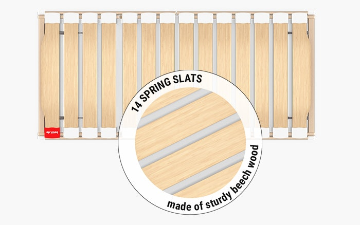 The BODYGUARD Absolux slatted frame from above. Zoom in on the stable spring slats made of beech wood.