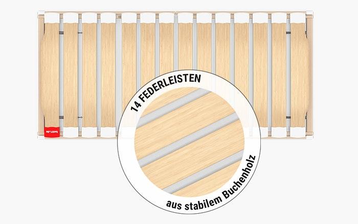 Der BODYGUARD Absolux Lattenrost von oben. Zoom auf die stabilen Federleisten aus Buchenholz.
