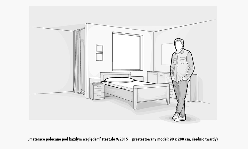 https://cdn.bett1.de/media/wysiwyg/bett1_HEIA_Slider_Bodyguard_Matratze_Illustration_PL_03.jpg?q=100