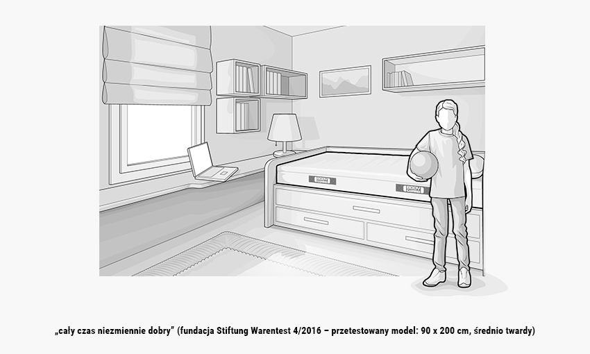 https://cdn.bett1.de/media/wysiwyg/bett1_HEIA_Slider_Bodyguard_Matratze_Illustration_PL_05.jpg?q=100