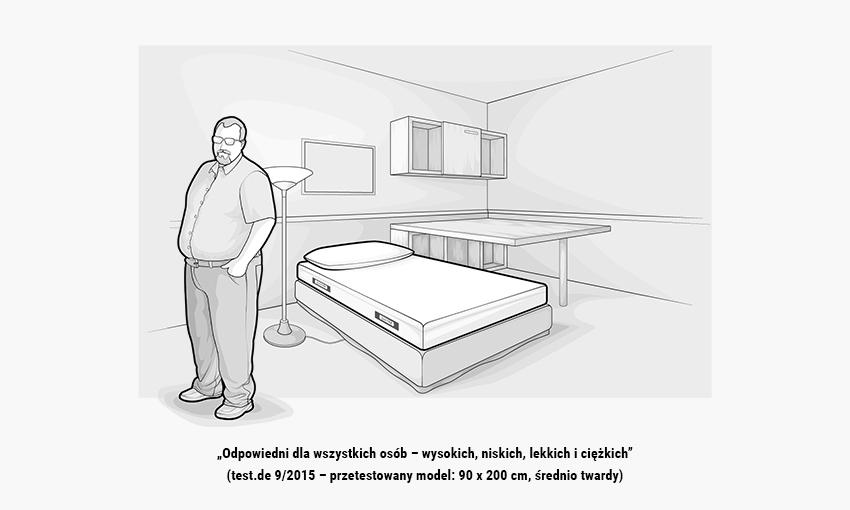 https://cdn.bett1.de/media/wysiwyg/bett1_HEIA_Slider_Bodyguard_Matratze_Illustration_PL_06.jpg?q=100