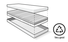 Illustration: A mattress core floats between the two halves of the opened HyBreeze functional cover and symbolises the separability of the materials for disposal.