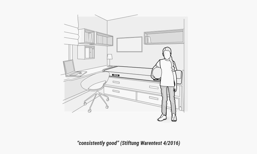 https://cdn.bett1.de/media/wysiwyg/deu/en/heia-types/bett1_01_heia_types_consistently_good.png?q=100
