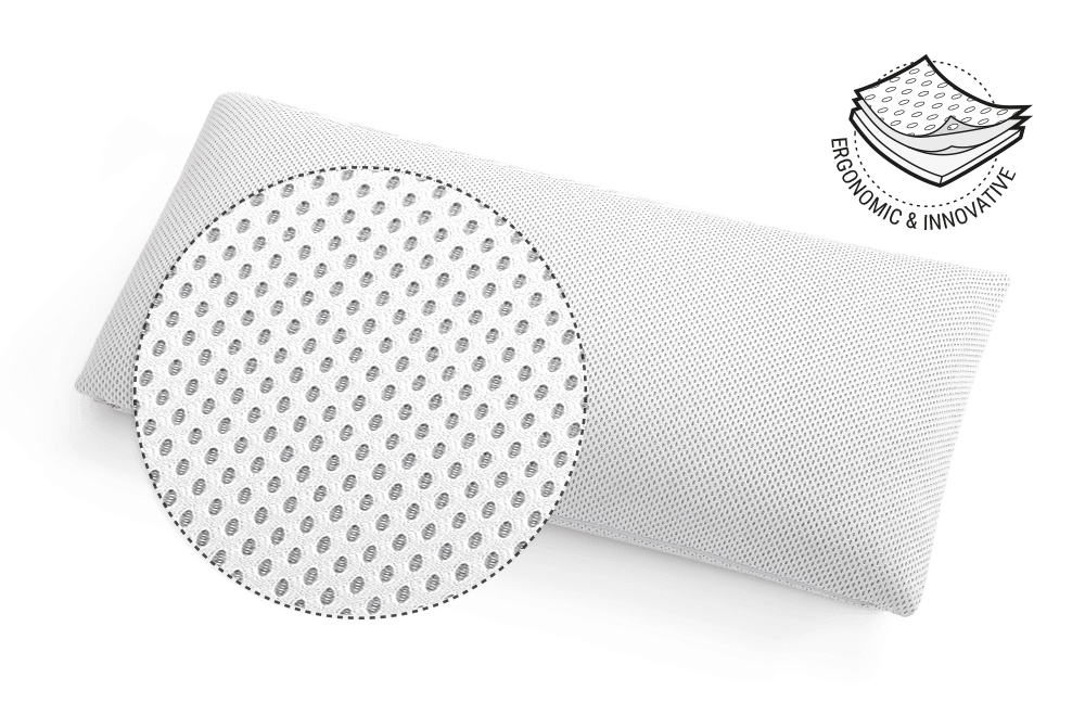 The BODYGUARD Pillow Plus with an enlarged view showing the texture of the HyBreeze Cover. To the side it reads: ergonomic and innovative.