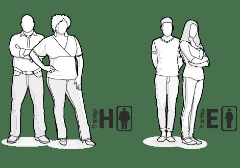 Illustration Mischtypen H und E: eine große, kompakte und eine große, schlanke Frau