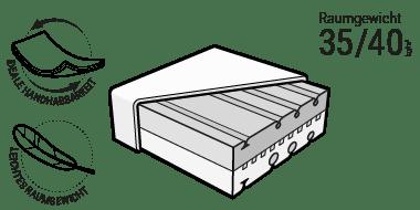 Illustration: Blick unter den Bezug der BODYGUARD Matratze auf den zweifarbigen Kern und die zwei Liegehärten. Daneben steht: ideale Handhabung und leichtes Raumgewicht.